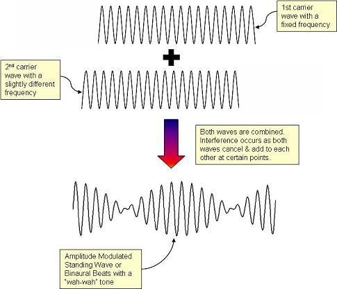 binauralnie-zvuki-minet